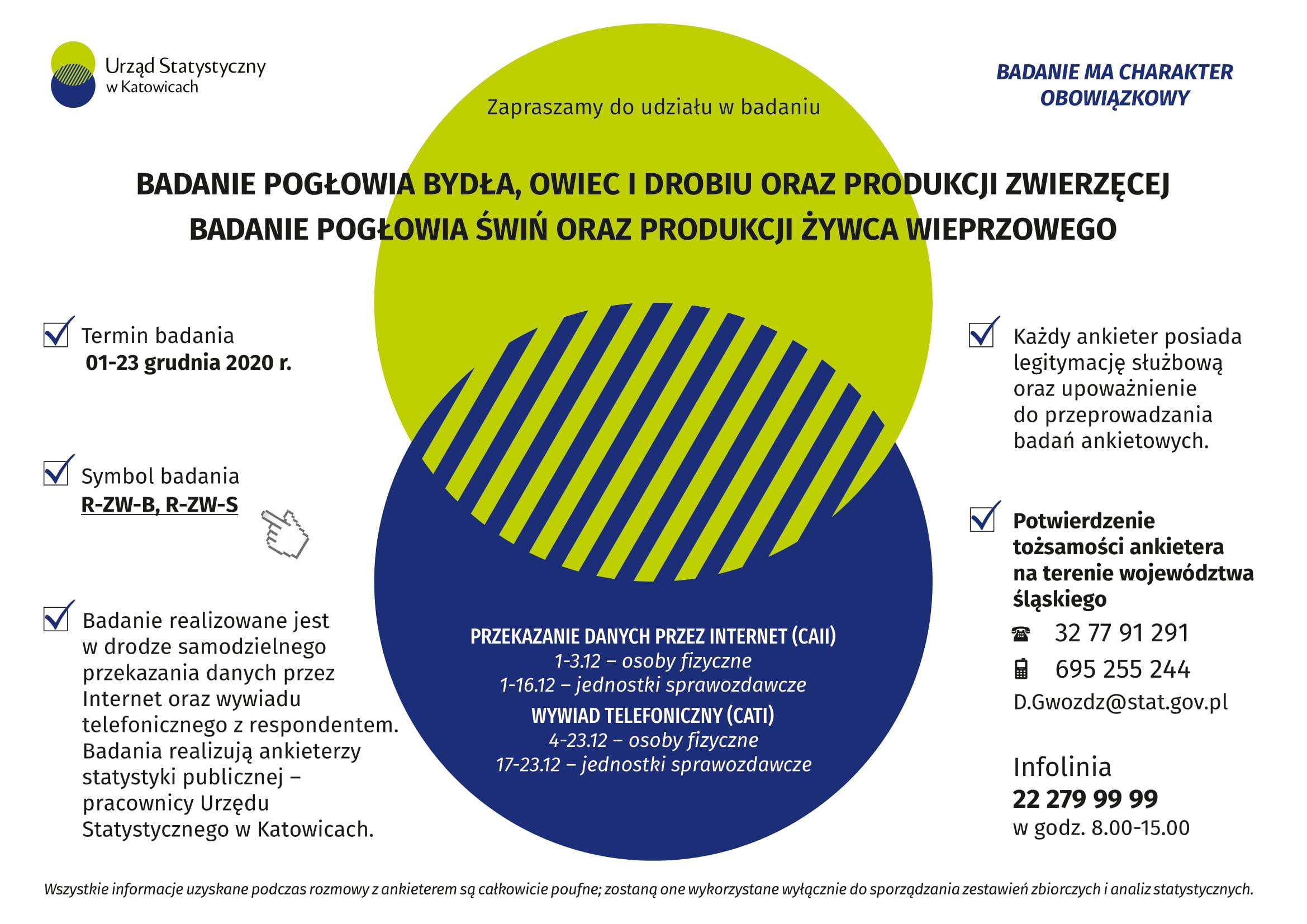 plakat dotyczący badania rolniczego